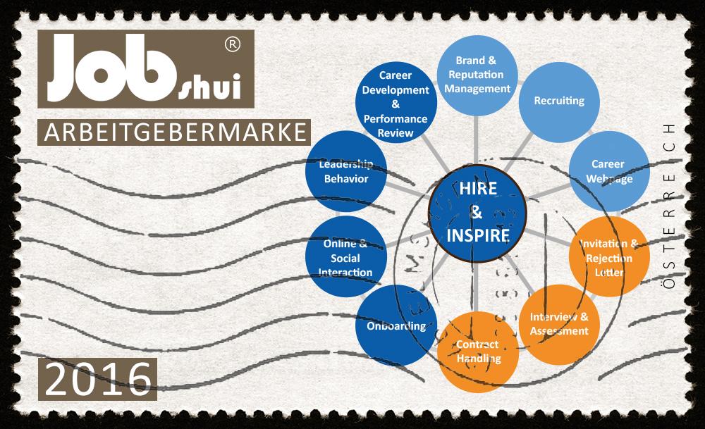 externes-personalmarketing-–-ihre-arbeitgebermarke-im-internet-image-1